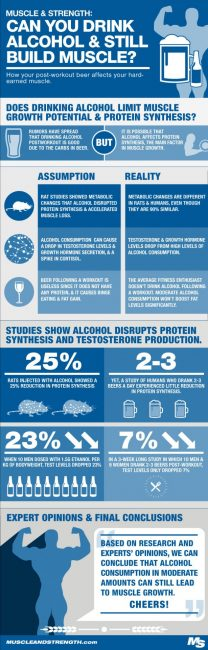 Alcohol and weightlifting