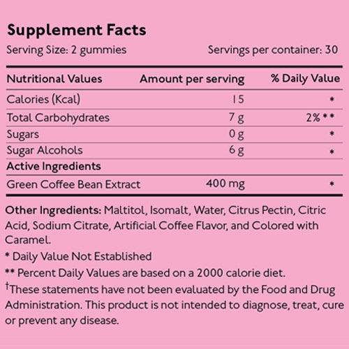 Super Fat Burning Gummies ingredients