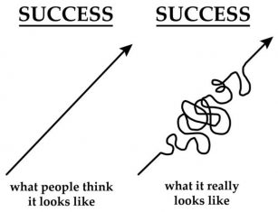 Success what it looks like