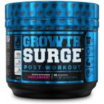Best Post Workout Supplements For Recovery and Muscle Growth